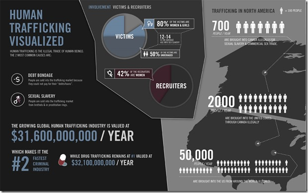 human-trafficking-visualized1